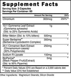 Blackstone Labs GLYCOLOG Nutrient Partitioning Agent - BUILD MUSCLE, BURN FAT