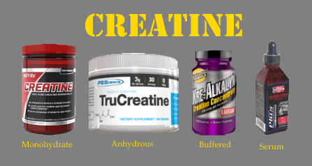 What is Creatine? The World's Most Proven Fitness Supplement Examined