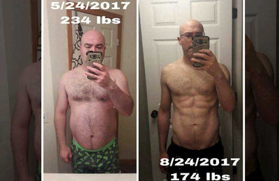 Ben's Success Story - Acid Reflux and Weight Loss