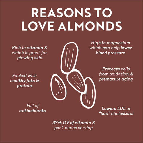 Benefits of almonds for stress relief foods infographic