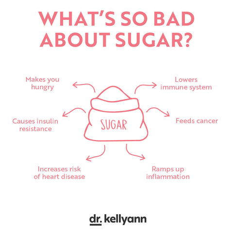 What's So Bad About Sugar