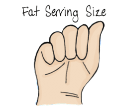 Fist based portion size