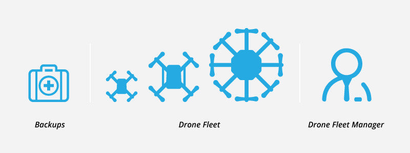 Drone Fleet Management by RMUS