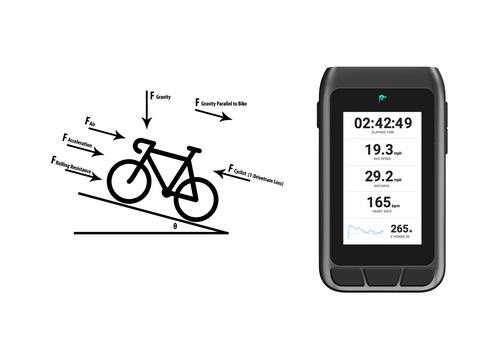 What is Virtual Power, and How Does it Compare to a Power Meter?