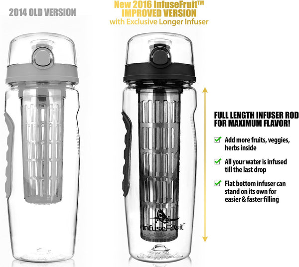 32oz Infuser Water Bottle