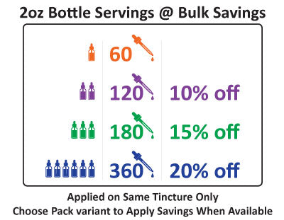 number of bottles is equal to servings and associated discount
