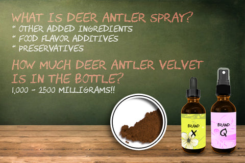 Deer Antler Spray Comparison