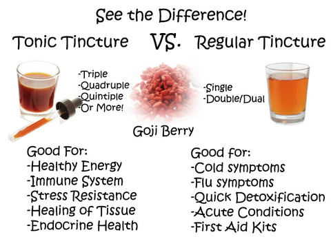 Tonic Tincture Vs. a Regular Tincture