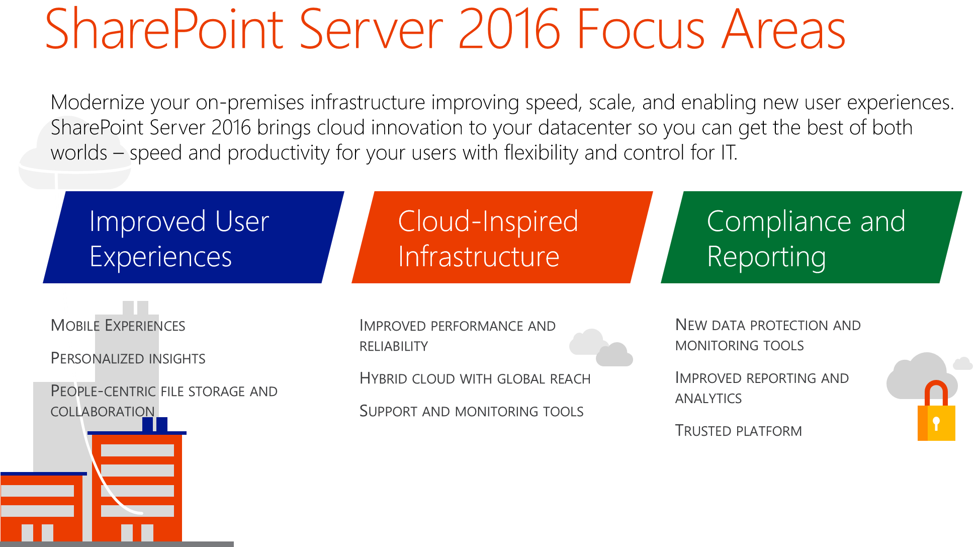 SharePoint Server 2016 Focus Areas