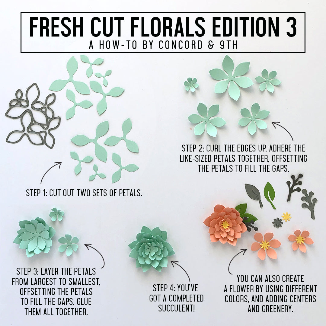 Fresh Cut Florals Dies Edition 3