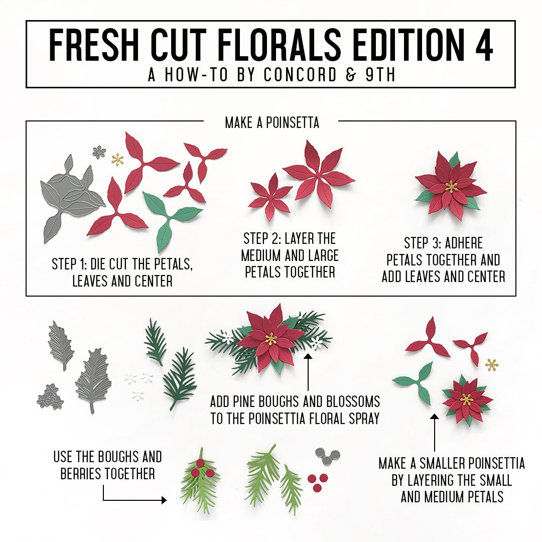 Fresh Cut Florals Dies Edition 4