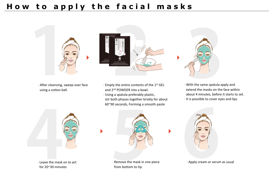 gentlemask rubbermask directions
