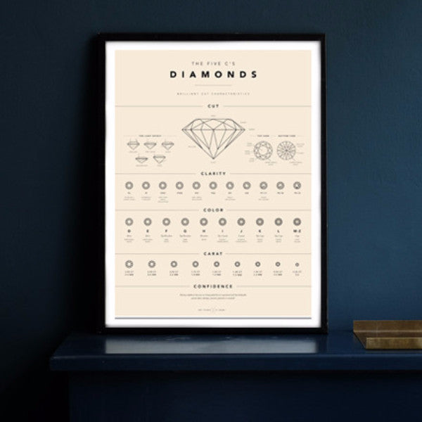 Poster _ Diamond - Blabar