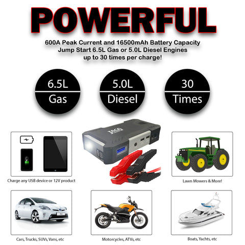 BoostPro™ Car Battery Jump Starter - Portable Power Bank - 600A Peak/16500mAh