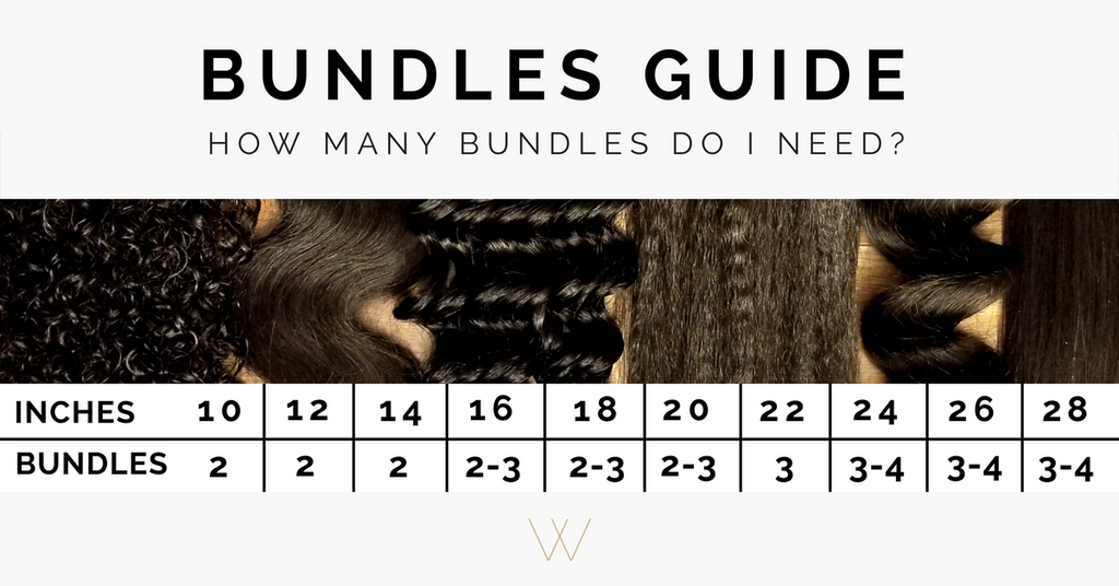 How many bundles of hair do I need?