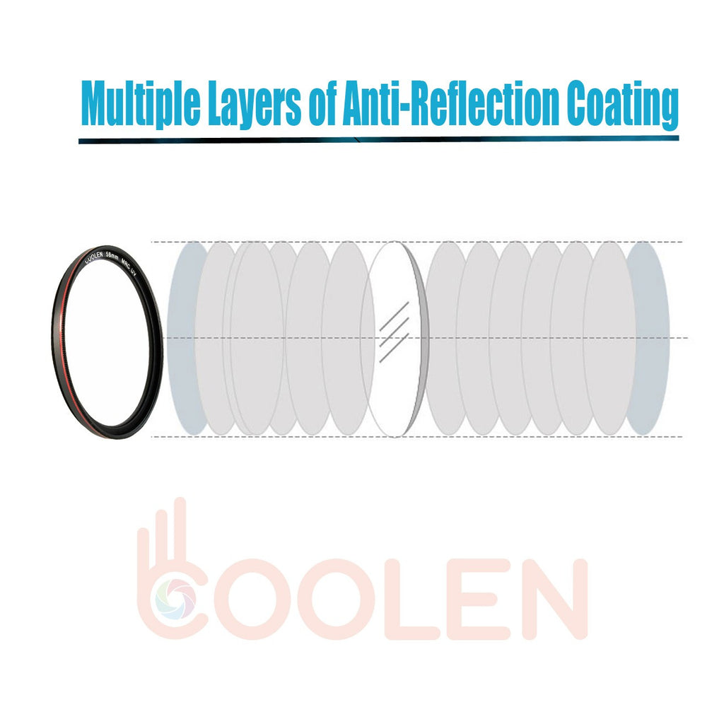 Coolen 58mm Ultra Thin MRC UV Filter Multi Coating