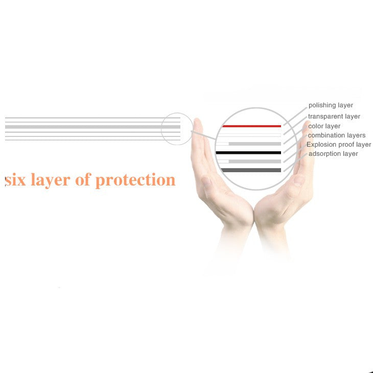 Foto&Tech Tempered Precision Optical Glass Screen Protector