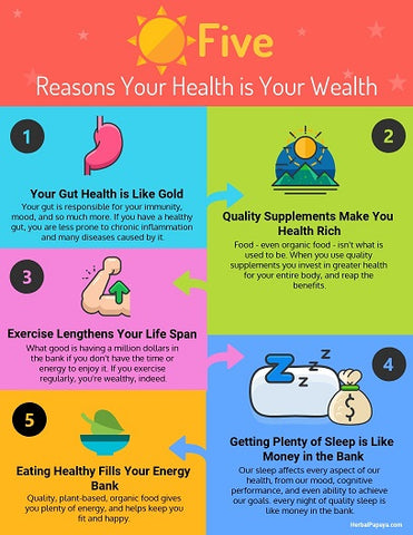 5 reasons your health is your wealth