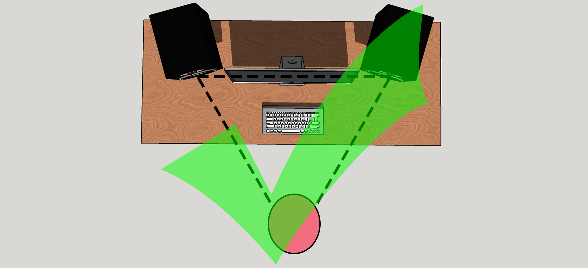 Monitor Speaker Positioning & Calibration