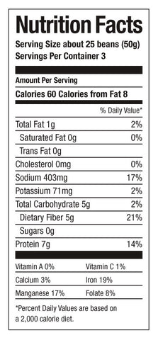 lupini nutrition facts