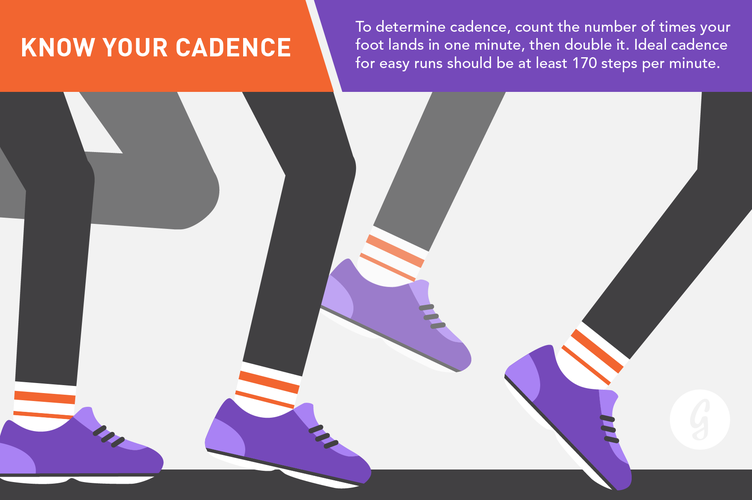 Running Tip : Know your cadence