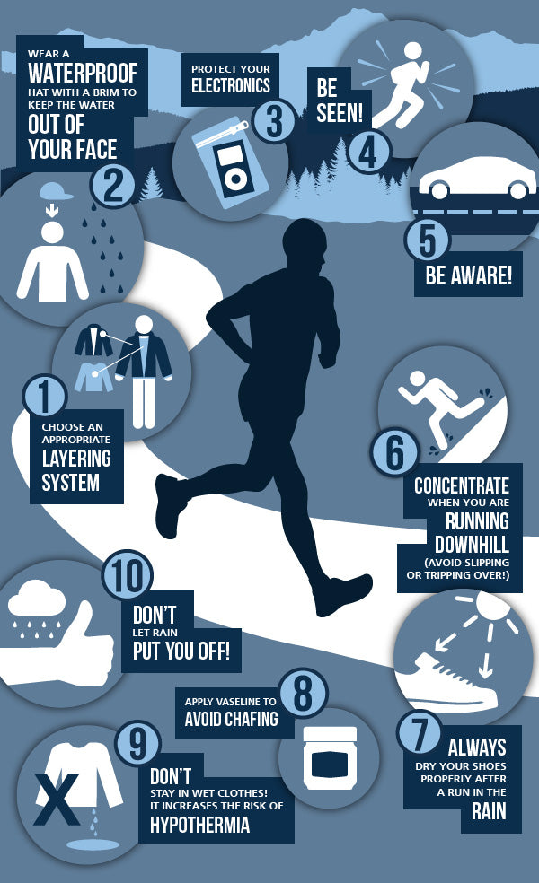 Running under the rain tips