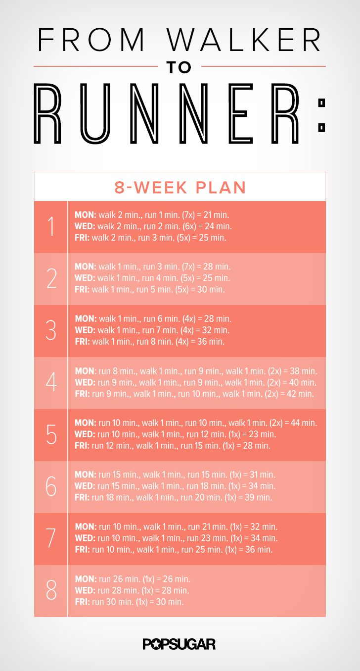 8 week plan - from walker to runner
