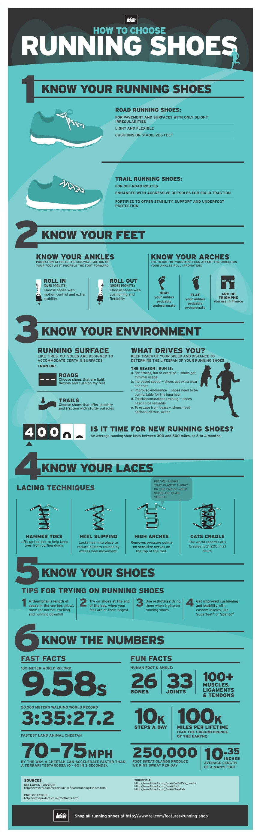 How to choose running shoes?
