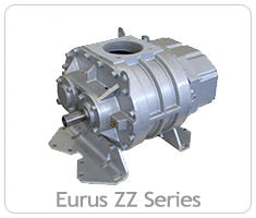 Eurus ZZ Series PD Blowers