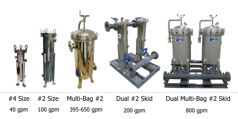 Bag Filter Housing Sizes & Flow Rates
