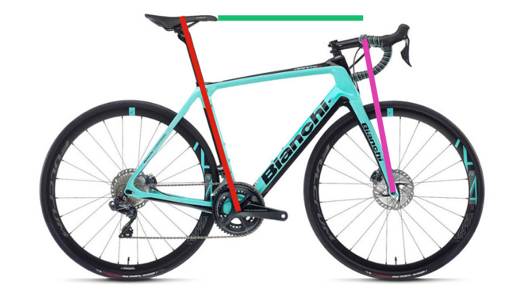 Bianchi Infinito CV Disc Correct Bike Size Fit Measurements