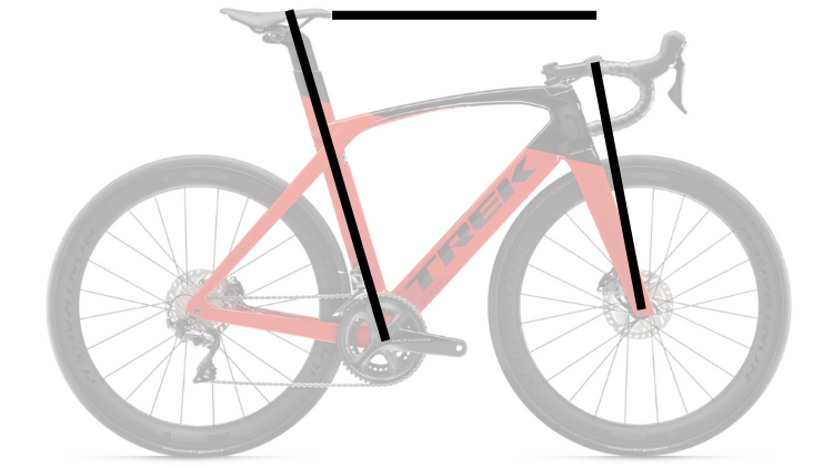 2021 Trek Madone Bike Size Key Measurements