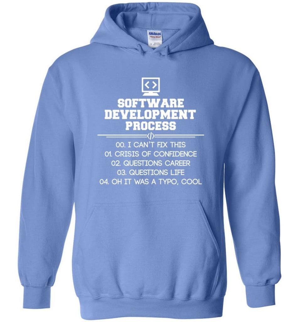 Software Development Process Funny Programming Hoodie - Carolina Blue / M