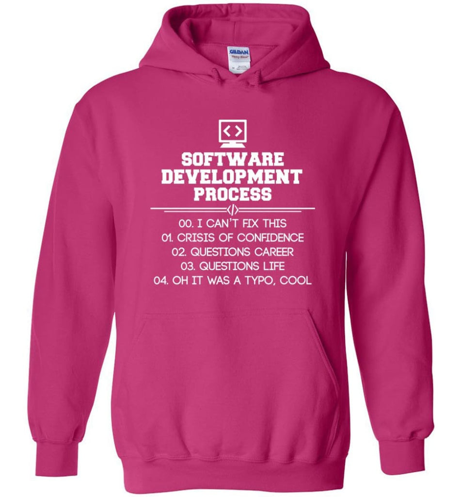 Software Development Process Funny Programming Hoodie - Heliconia / M