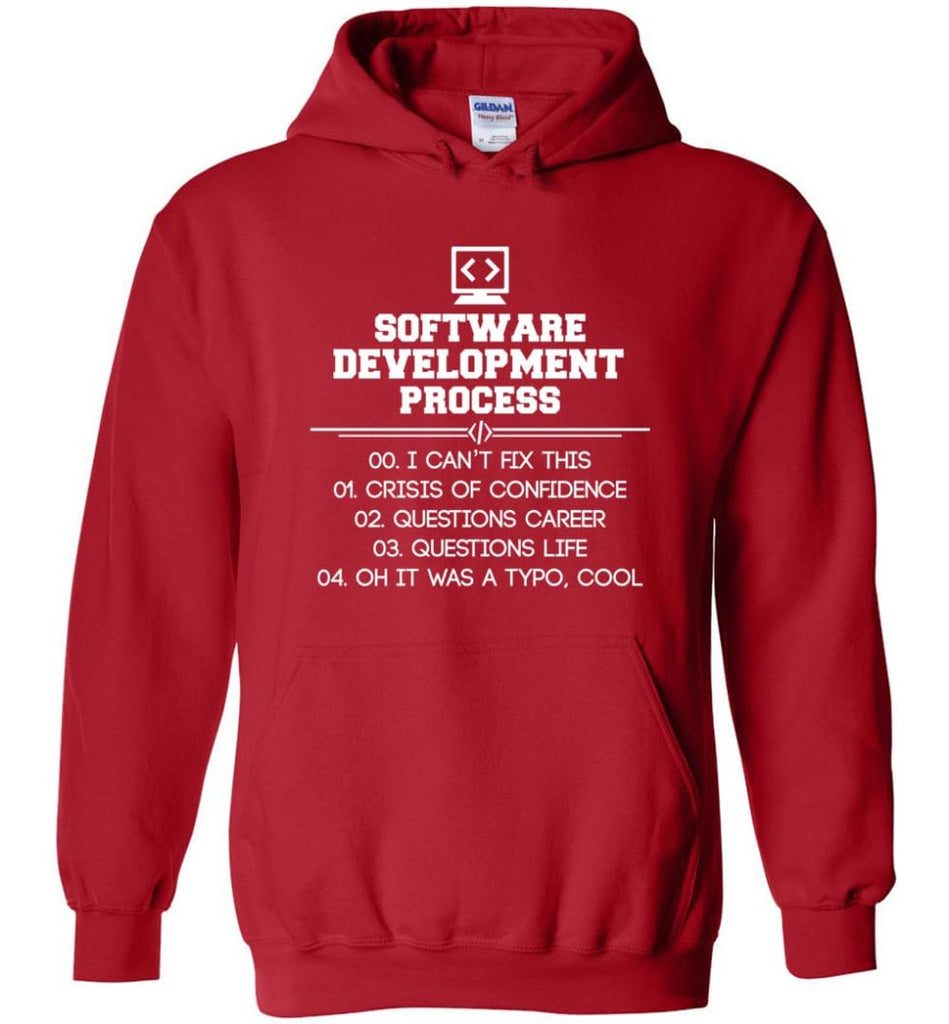 Software Development Process Funny Programming Hoodie - Red / M