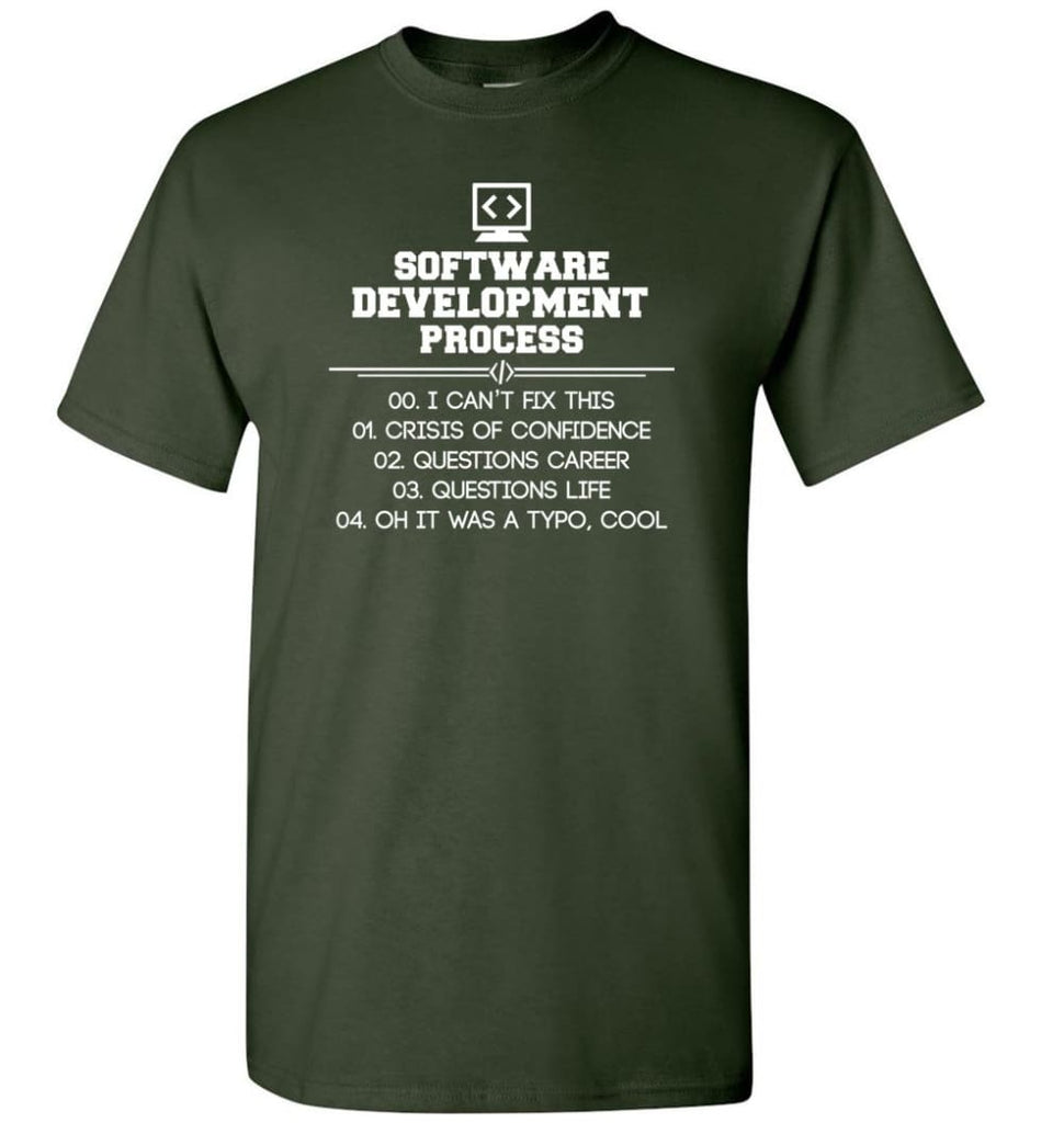 Software Development Process Funny Programming T-Shirt - Forest Green / S