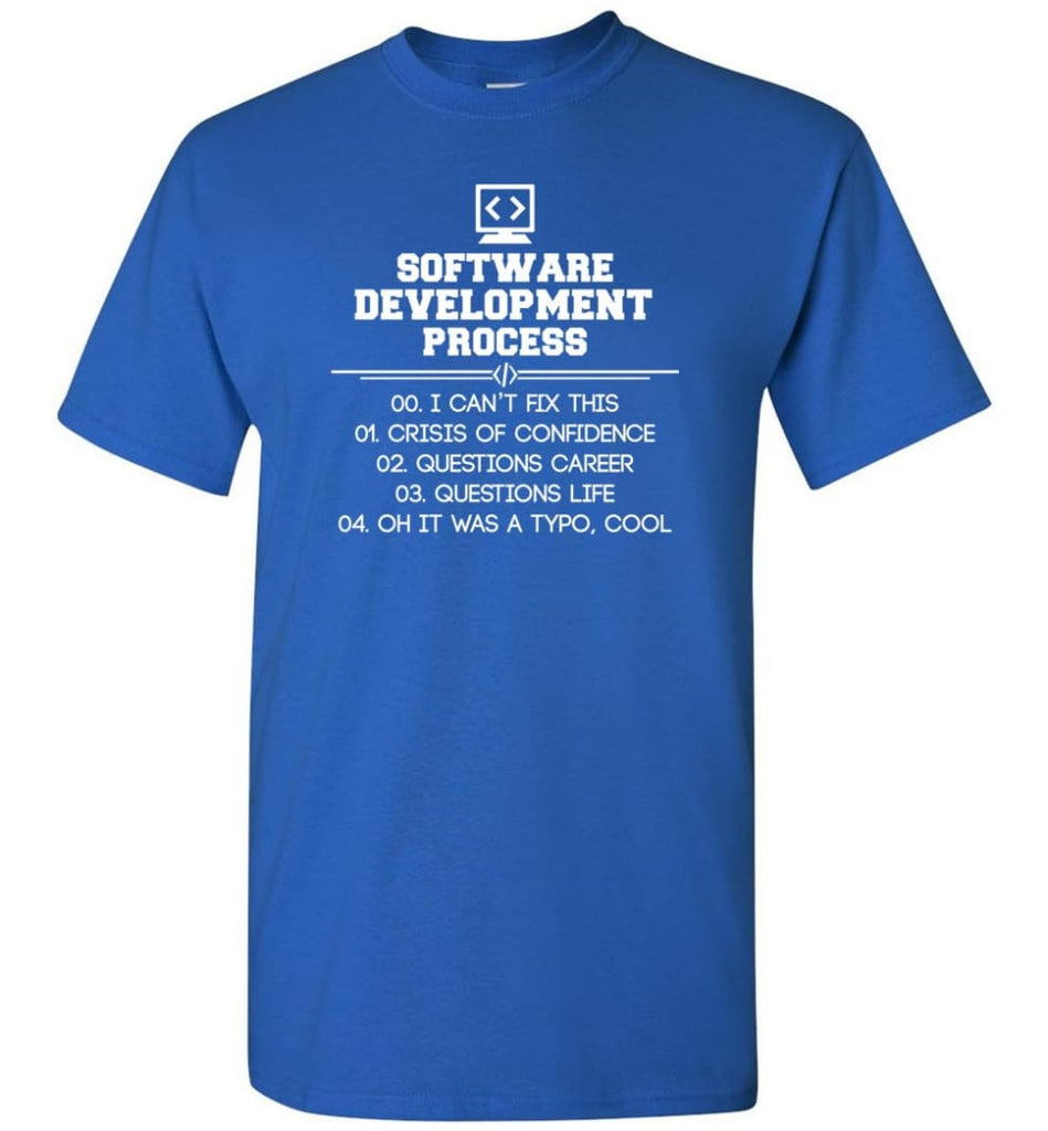 Software Development Process Funny Programming T-Shirt - Royal / S