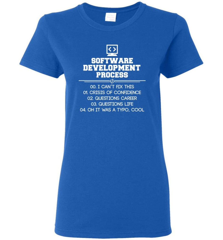 Software Development Process Funny Programming Women Tee - Royal / M