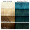Chart showing what Arctic Fox's Aquamarine vegan hair dye will look like over different levels of blonde hair.