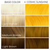 Chart showing what Arctic Fox Hair Color's Cosmic Sunshine vegan hair dye will look like over different levels of blonde hair.