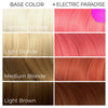 Chart showing what Arctic Fox Hair Color's Electric Paradise vegan hair dye will look like over different levels of blonde hair.