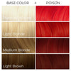 Chart showing what Arctic Fox Hair Color's Poison vegan hair dye will look like over different levels of blonde hair.
