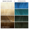 Chart showing what Arctic Fox Hair Color's Poseidon vegan hair dye will look like over different levels of blonde hair.