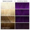 Arctic Fox Hair Color swatches chart showing cruelty-free semi-permanent hair dye on light blonde medium blonde brown hair purple dark light