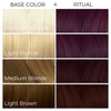 Chart showing what Arctic Fox Hair Color's Ritual vegan hair dye will look like over different levels of hair.