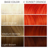 Chart showing what Arctic Fox Hair Color's Sunset Orange vegan hair dye will look like over different levels of blonde hair.