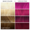 Chart showing what Arctic Fox Hair Color's Virgin Pink vegan hair dye will look like over different levels of blonde hair.