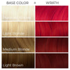 Chart showing what Arctic Fox Hair Color's Wrath vegan hair dye will look like over different levels of blonde hair.