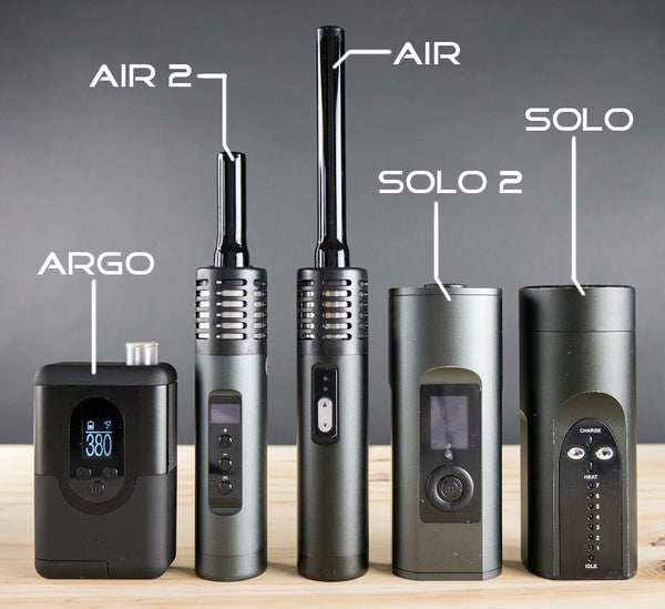 Arizer Vapes Size Comparison - Helenskinz NZ