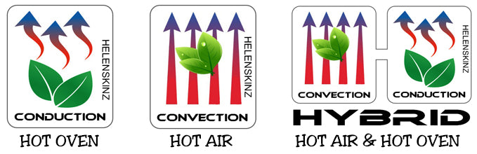 Conduction Convection Hybrid Vaporizers NZ - Helenskinz NZ